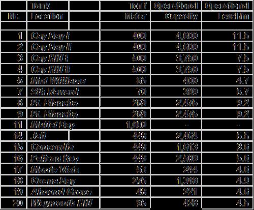gebewatercapacity280102021